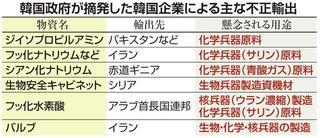 www.sankei.com_images_news_190711_wor1907110002-p1.jpg